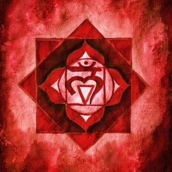 Mooladhara – the base chakra